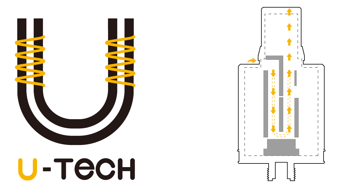 Aspire U-Tech Coil Technology